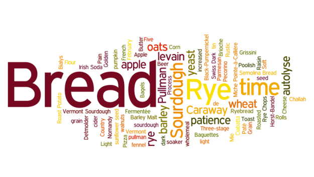 Wordle Bread Picture