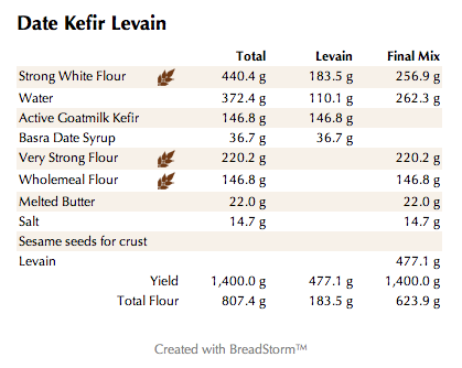 Date Kefir Levain  (weights)