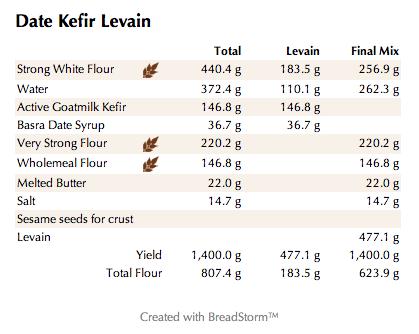Date Kefir Levain  (weights)