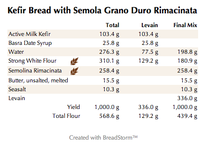 Kefir Bread with Semola Grano Duro Rimacinata (weights)