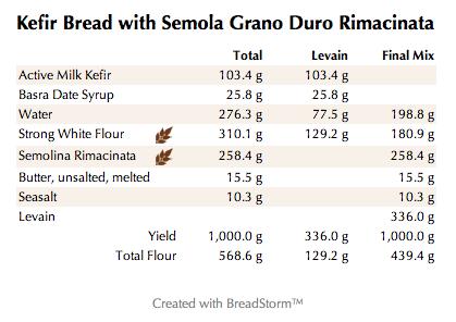 Kefir Bread with Semola Grano Duro Rimacinata (weights)